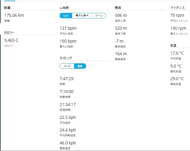 170611霞ヶ浦データ統計.jpg