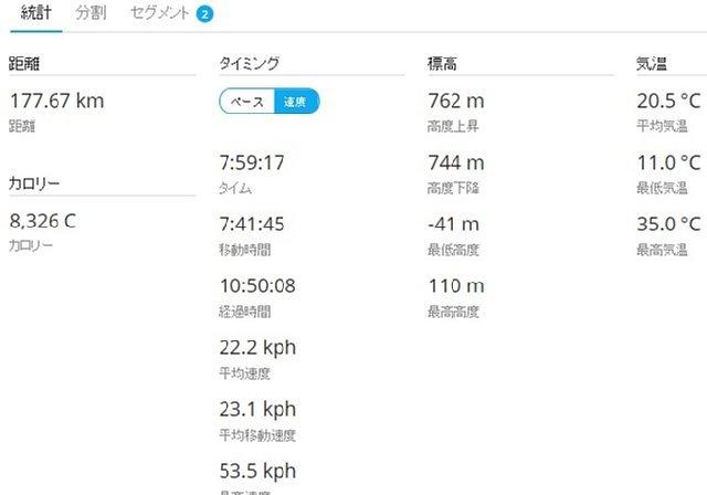 茨木空港ツーリングデータ.jpg