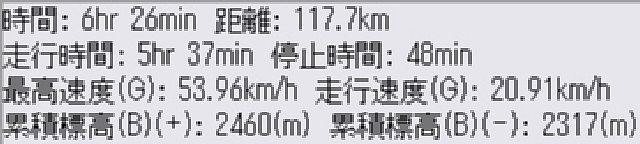 魚沼ロングライド2016ログ.jpg