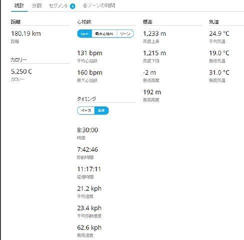 170806大洗笠間経由データ.jpg