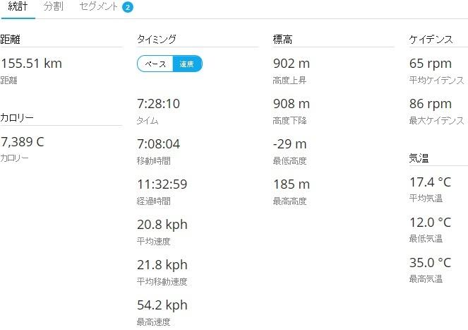 170910大洗ナイトライドコログ.jpg