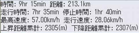 佐渡速度高度ログ2(1).JPG